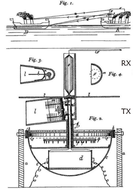 A patent drawing of the telemobiloscope