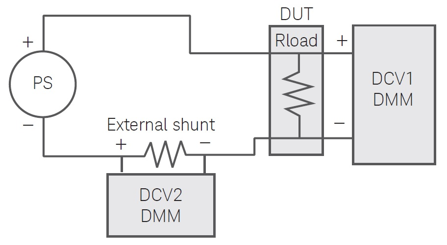 Circuit diagram showing two DMM DCV measurements with external shunt