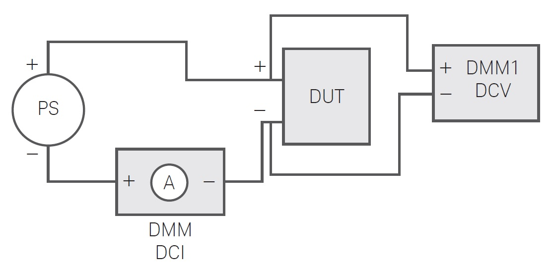 Diagram represents a typical DCV and DCI measurement configuration using two DMMs