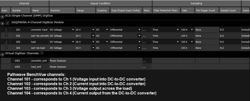 DC-to-DC-BenchVue-power-measurement-setup