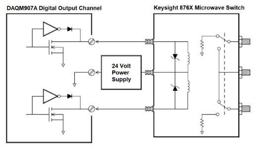 digital-output-driving-switches