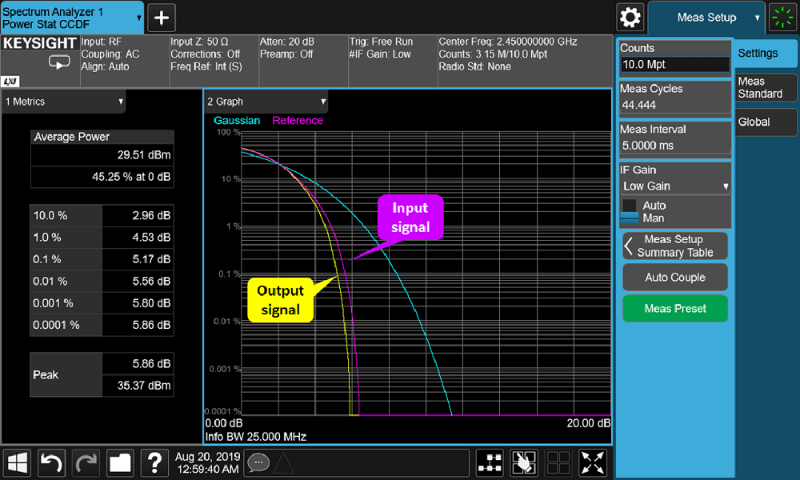 Power CCDF measurements using Keysight signal analyzer measurement application