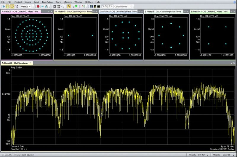 Analyzing multiple independently modulated signals