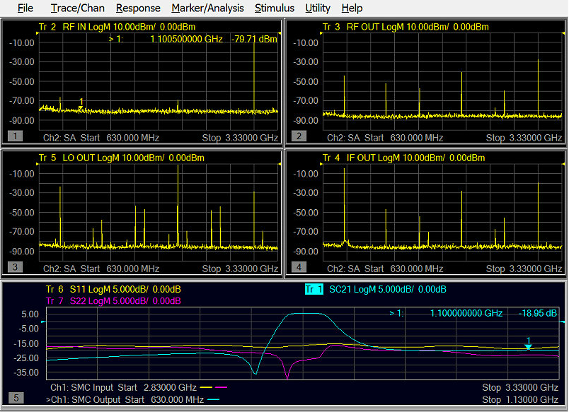 SCCM screen showing both spectrum and network analysis measurements on a PNA screen