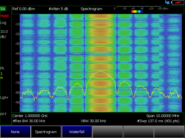 A signal captured using traditional spectrum analysis mode with dead time between updates