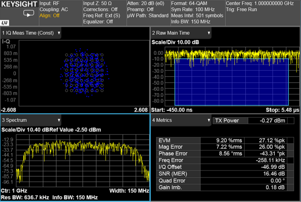 Confronting Measurement Uncertainty in Signal Generation - Part 6